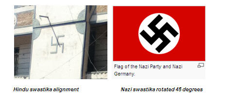 swastika alignment